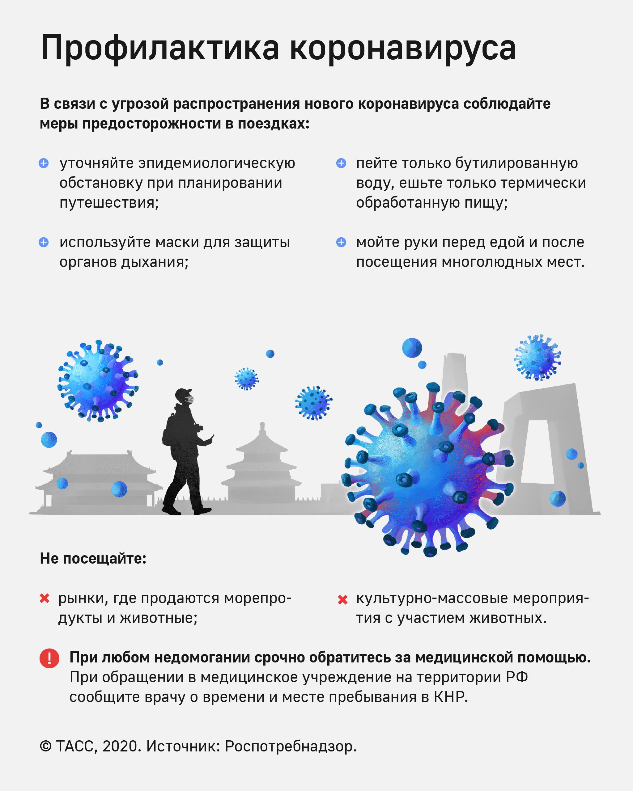 Профилактика коронавируса!